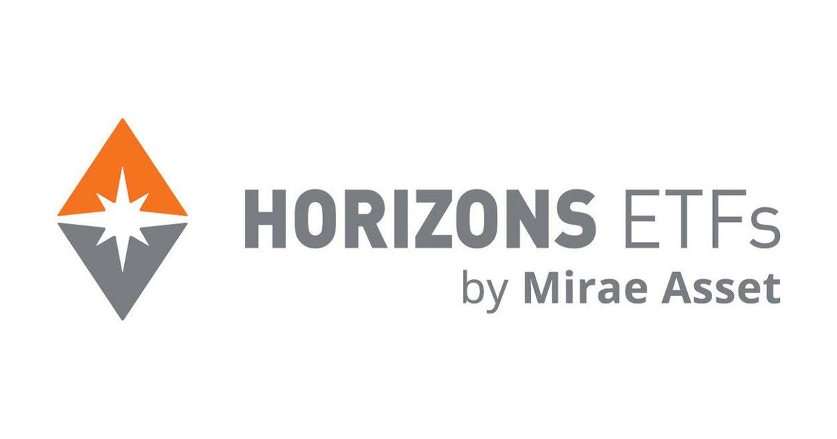 Horizons PSYK ETF Review