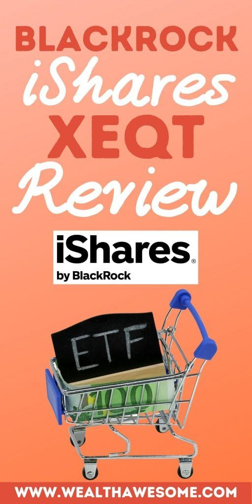 iShares XEQT Review
