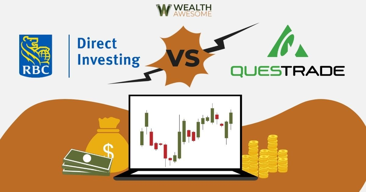 RBC Direct Investing vs. Questrade
