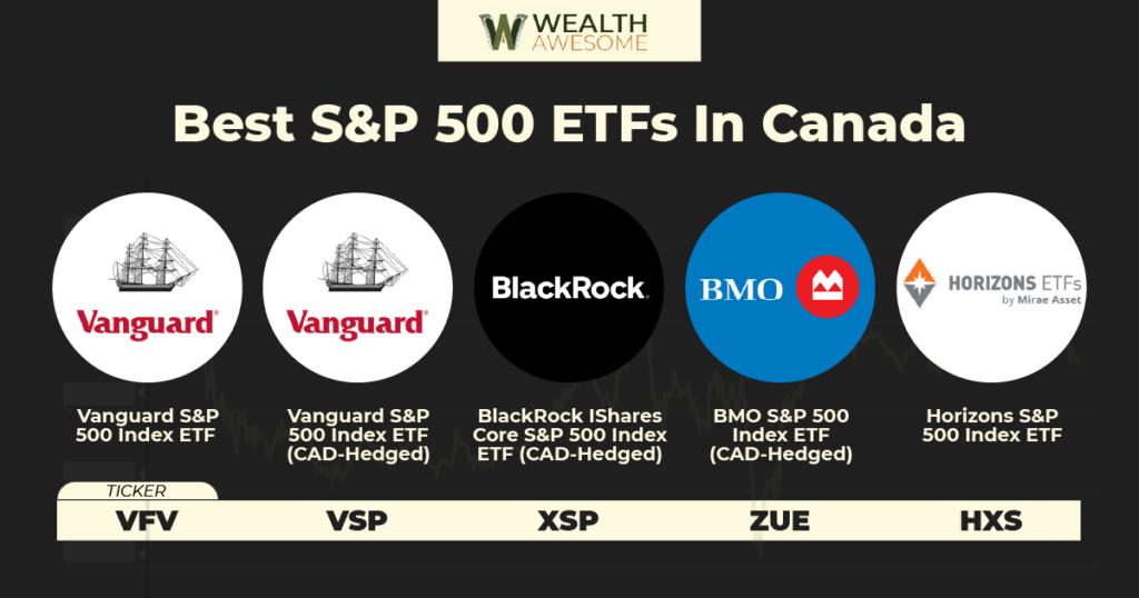 Best S&P500 ETFs in Canada