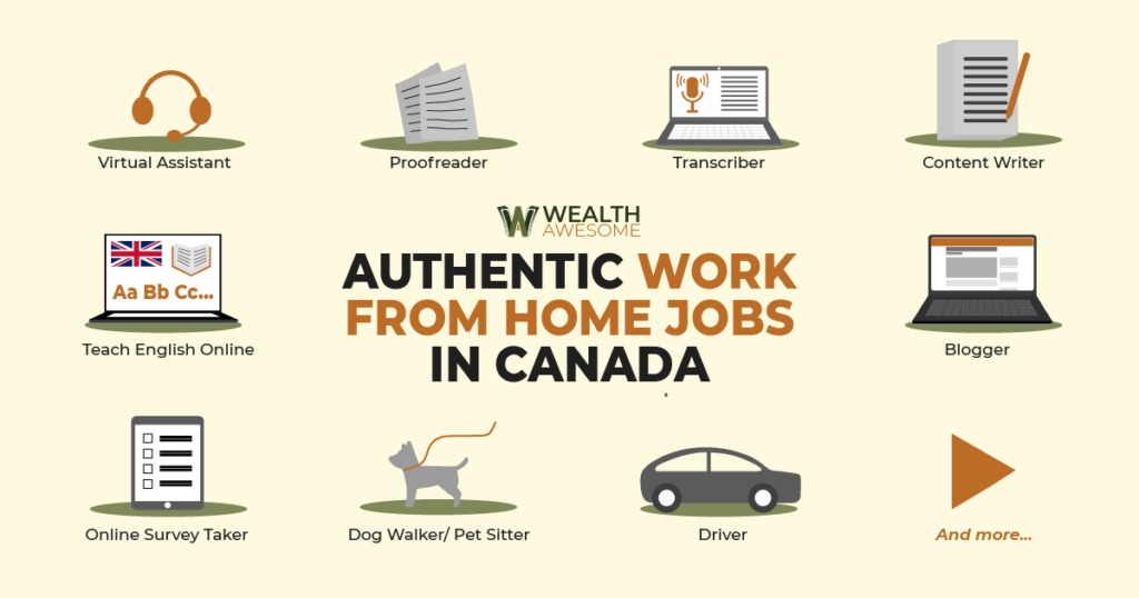work from home jobs in canada infographic